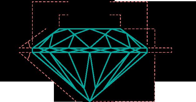cutDiagram